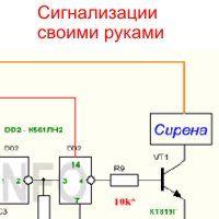 samodelnaya-signalizaciya-prew