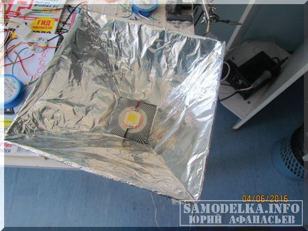 Прожекторы– купить в интернет-магазине по лучшей цене